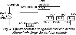 desert cooler circuit diagram desert auto wiring diagram schematic automatic speed control for fans and coolers circuit diagram on desert cooler circuit diagram